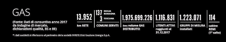 BACHECA INCONTRI CONEGLIANO ESCORT MANTOVA